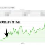 Yさんが月収12万円を達成(ブログコンサル)