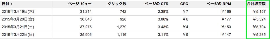 スクリーンショット 2015-04-01 15.55.45